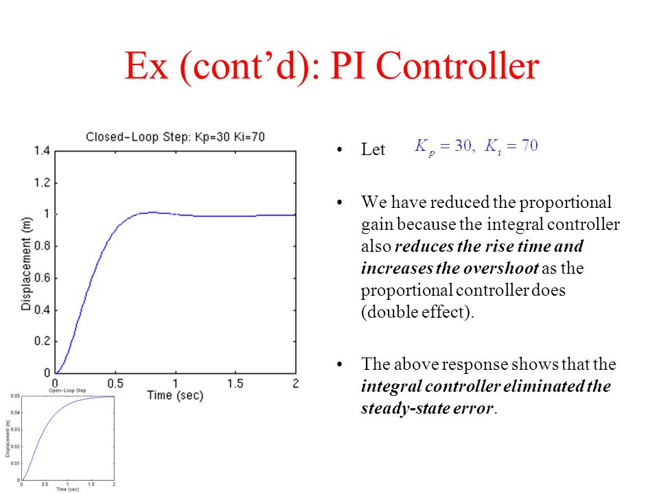 Ex (cont'd): PI Controller Let We have reduced the proportional gain because the integral controller also reduces the rise time and increases the over