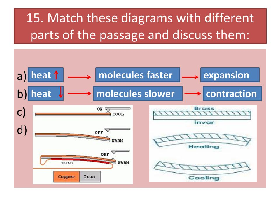 15. Match these diagrams with different parts of the passage and discuss them: a) b) c) d) heatmolecules fasterexpansion heatmolecules slowercontracti