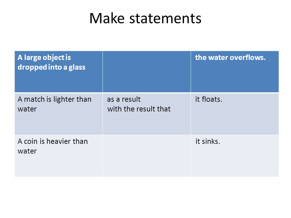 Make statements A large object is dropped into a glass the water overflows. A match is lighter than water as a result with the result that it floats.