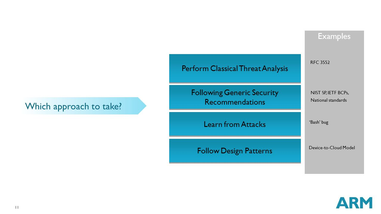 11 Examples RFC 3552 Which approach to take? Follow Design Patterns Learn from Attacks Following Generic Security Recommendations Perform Classical Th