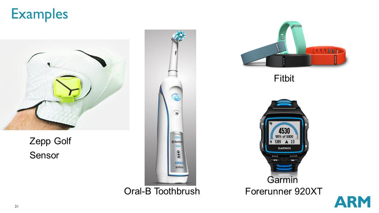31 Examples Zepp Golf Sensor Oral-B Toothbrush Fitbit Garmin Forerunner 920XT