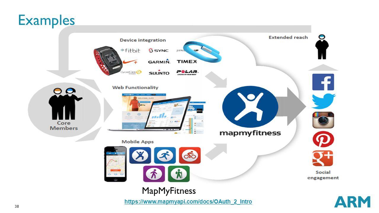 38 MapMyFitness https://www.mapmyapi.com/docs/OAuth_2_Intro Examples