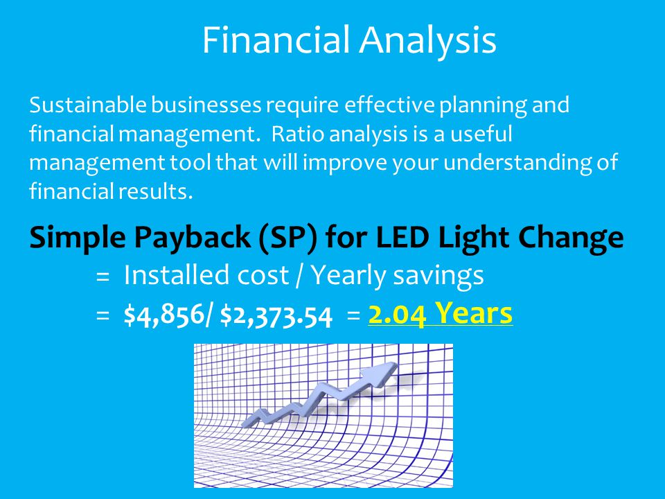 Financial Analysis Sustainable businesses require effective planning and financial management.
