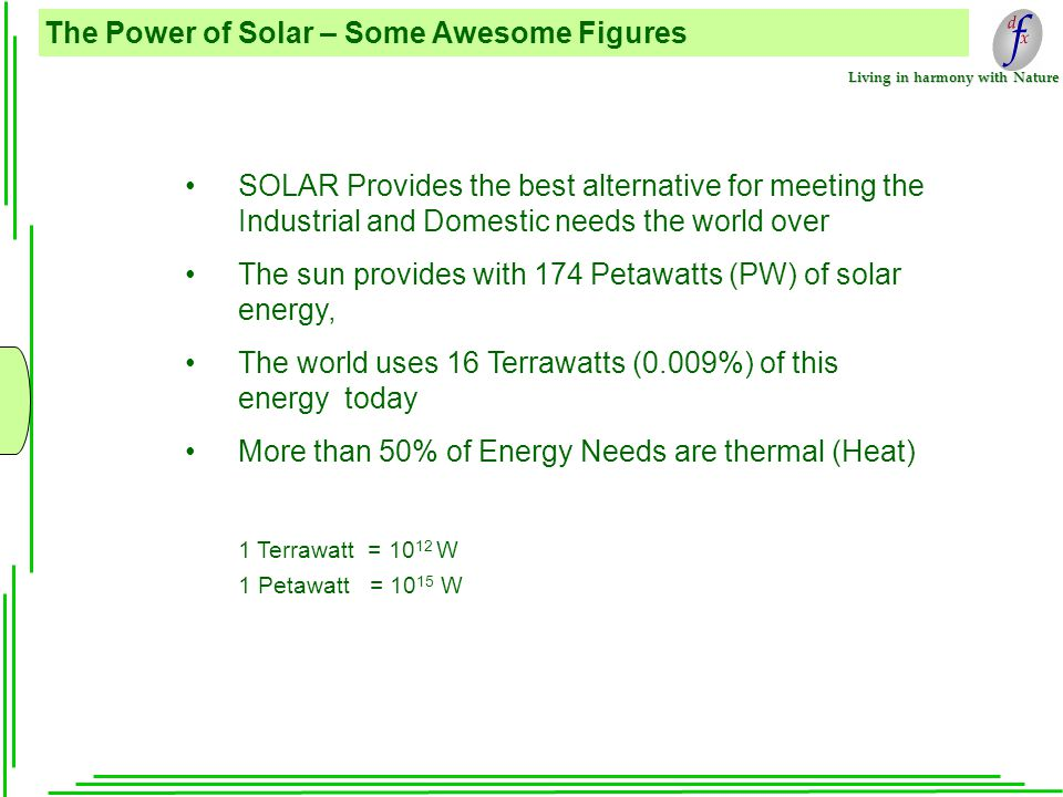 Living in harmony with Nature The Power of Solar – Some Awesome Figures SOLAR Provides the best alternative for meeting the Industrial and Domestic needs the world over The sun provides with 174 Petawatts (PW) of solar energy, The world uses 16 Terrawatts (0.009%) of this energy today More than 50% of Energy Needs are thermal (Heat) 1 Terrawatt = 10 12 W 1 Petawatt = 10 15 W