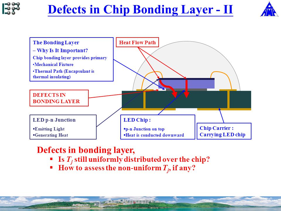 Defects in Chip Bonding Layer - II Defects in bonding layer,  Is T j still uniformly distributed over the chip.