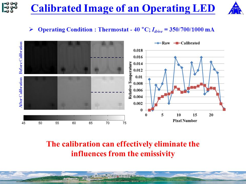 Calibrated Image of an Operating LED  Operating Condition : Thermostat - 40 °C; I drive = 350/700/1000 mA Before Calibration After Calibration The calibration can effectively eliminate the influences from the emissivity