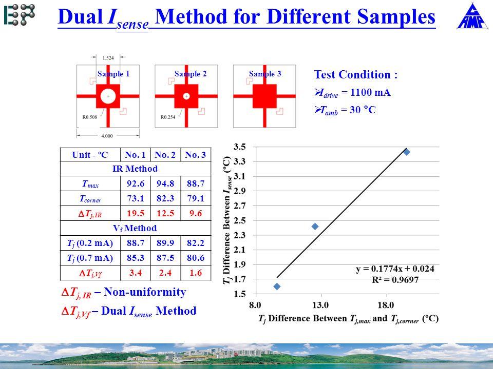 Dual I sense Method for Different Samples Sample 1Sample 2Sample 3 Test Condition :  I drive = 1100 mA  T amb = 30 °C Unit - ºCNo.
