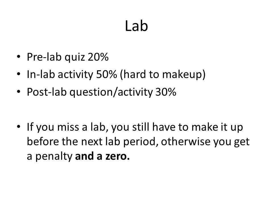 CMCC Post Lab.Ignore the Post-lab on Blackboard.