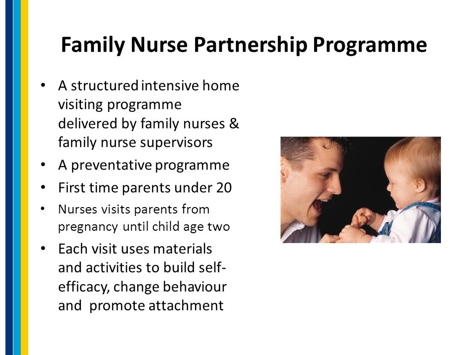 Family Nurse Partnership Programme A structured intensive home visiting programme delivered by family nurses & family nurse supervisors A preventative programme First time parents under 20 Nurses visits parents from pregnancy until child age two Each visit uses materials and activities to build self- efficacy, change behaviour and promote attachment