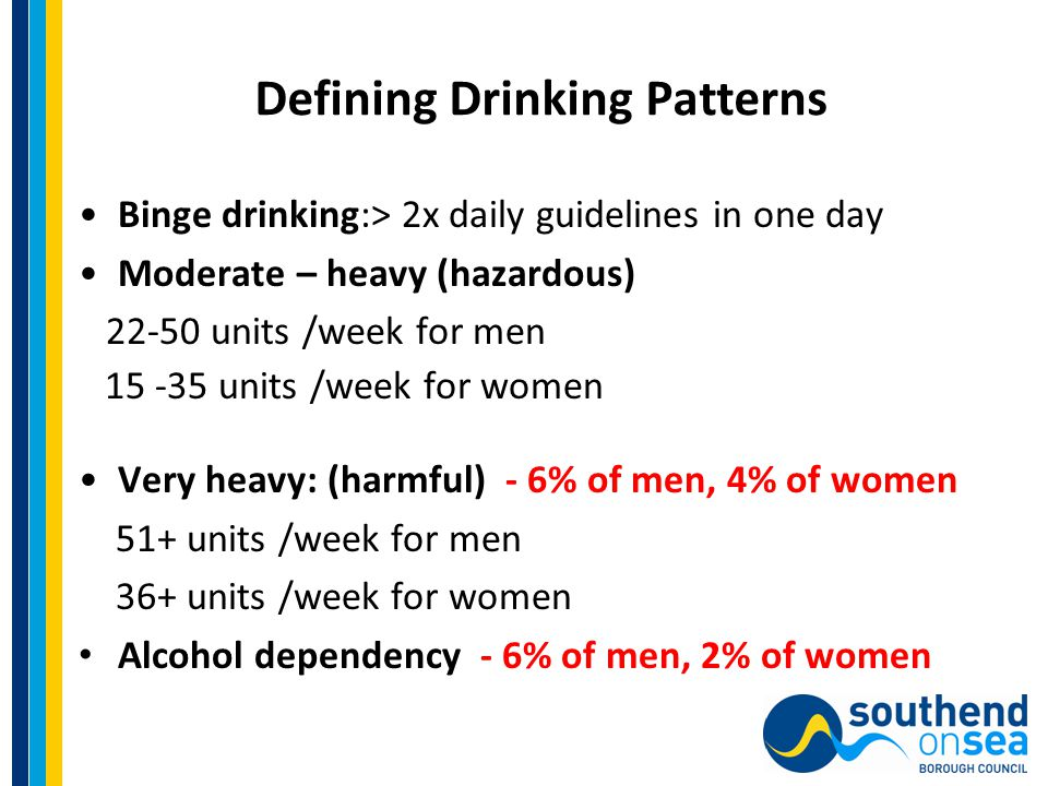 Defining Drinking Patterns Binge drinking:> 2x daily guidelines in one day Moderate – heavy (hazardous) 22-50 units /week for men 15 -35 units /week for women Very heavy: (harmful) - 6% of men, 4% of women 51+ units /week for men 36+ units /week for women Alcohol dependency - 6% of men, 2% of women