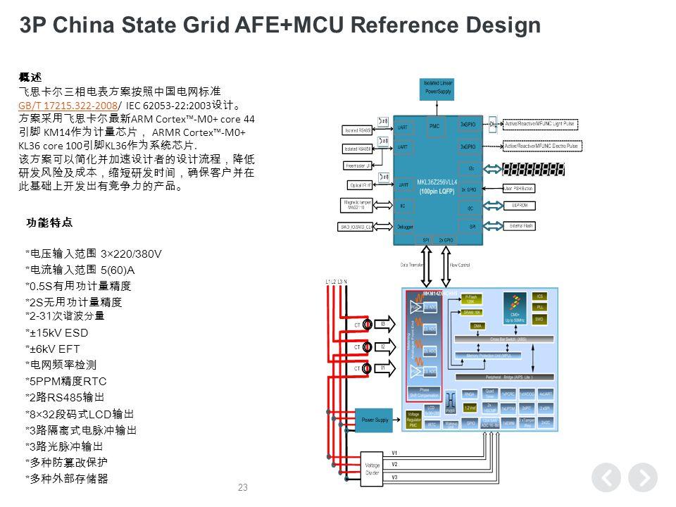 TM External Use 23 3P China State Grid AFE+MCU Reference Design 概述 飞思卡尔三相电表方案按照中国电网标准 GB/T 17215.322-2008GB/T 17215.322-2008/ IEC 62053-22:2003 设计。 方案