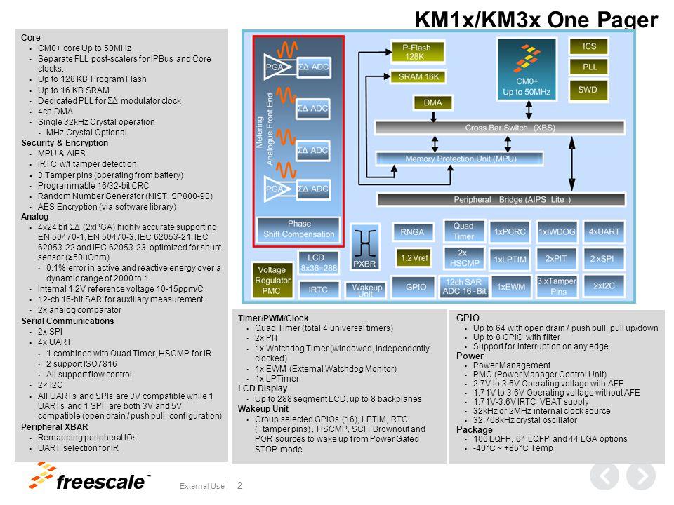 TM External Use 3 Photon Position in Market Part Number 封装 LCD 液晶驱动 特点目标应用 24 bit Ʃ Δ ADCs 独立通 道数 辅助 ADC (Flash / SRAM) MKM14Z64CHH54 44LGA -64 / 16 KB 集成硬件 5ppm RTC ,具备谐 波分析功能,同一芯片覆盖单 相、双相和三相 单相、双相、三相计量芯片 谐波分析芯片 计量插座 电能监控模块 16 bit (5x5mm 2 ) MKM14Z128CHH5416 bit 44LGA -128 / 16 KB 集成硬件 5ppm RTC ,具备谐 波分析功能,同一芯片覆盖单 相、双相和三相 单相、双相、三相计量芯片 谐波分析芯片 计量插座 电能监控模块 (5x5mm 2 ) MKM33Z64CLH5316 bit64LQFP8 x 1764 / 16 KB 集成硬件 5ppm RTC , LCD 驱 动, 具备谐波分析功能,同一 芯片覆盖单相、双相和三相 低成本单相、双相、三相 SoC 电能表 MKM33Z128CLH5316 bit64LQFP8 x 17128 / 16 KB 集成硬件 5ppm RTC , LCD 驱 动, 具备谐波分析功能,同一 芯片覆盖单相、双相和三相 低成本单相、双相、三相 SoC 电能表 MKM33Z64CLL5316 bit 100LQF P 8 x 3864 / 16 KB 集成硬件 5ppm RTC , LCD 驱 动, 具备谐波分析功能,同一 芯片覆盖单相、双相和三相 低成本单相、双相、三相 SoC 电能表 MKM33Z128CLL5316 bit 100LQF P 8 x 38128 / 16 KB 集成硬件 5ppm RTC , LCD 驱 动, 具备谐波分析功能,同一 芯片覆盖单相、双相和三相 低成本单相、双相、三相 SoC 电能表 MKM34Z128CLL5416 bit 100LQF P 8 x 38128 / 16 KB 集成硬件 5ppm RTC , LCD 驱 动, 具备谐波分析功能,同一 芯片覆盖单相、双相和三相 低成本单相、双相、三相 SoC 电能表