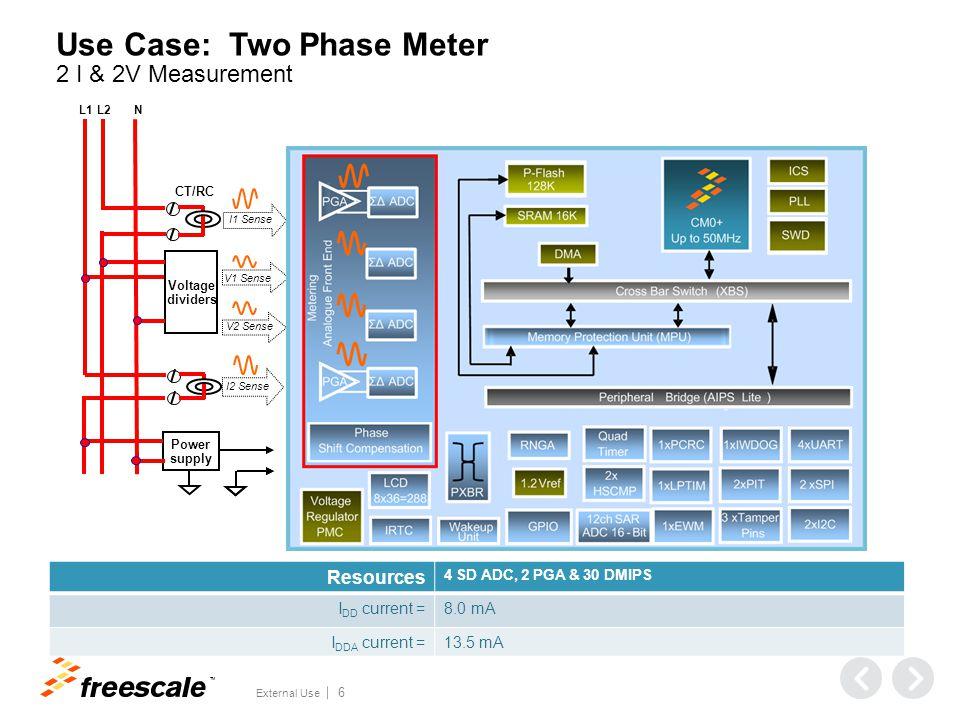 TM External Use 7 L1 I1 Sense L2N Voltage divider CT/RC Power supply I2 Sense V1 Sense Use Case: Split Phase Meter One Phase-to-Phase Voltage Measurement (2xI & 1xV) Resources 3 SD ADC, 2 PGA & 20 DMIPS I DD current =6.1 mA I DDA current =11.7 mA