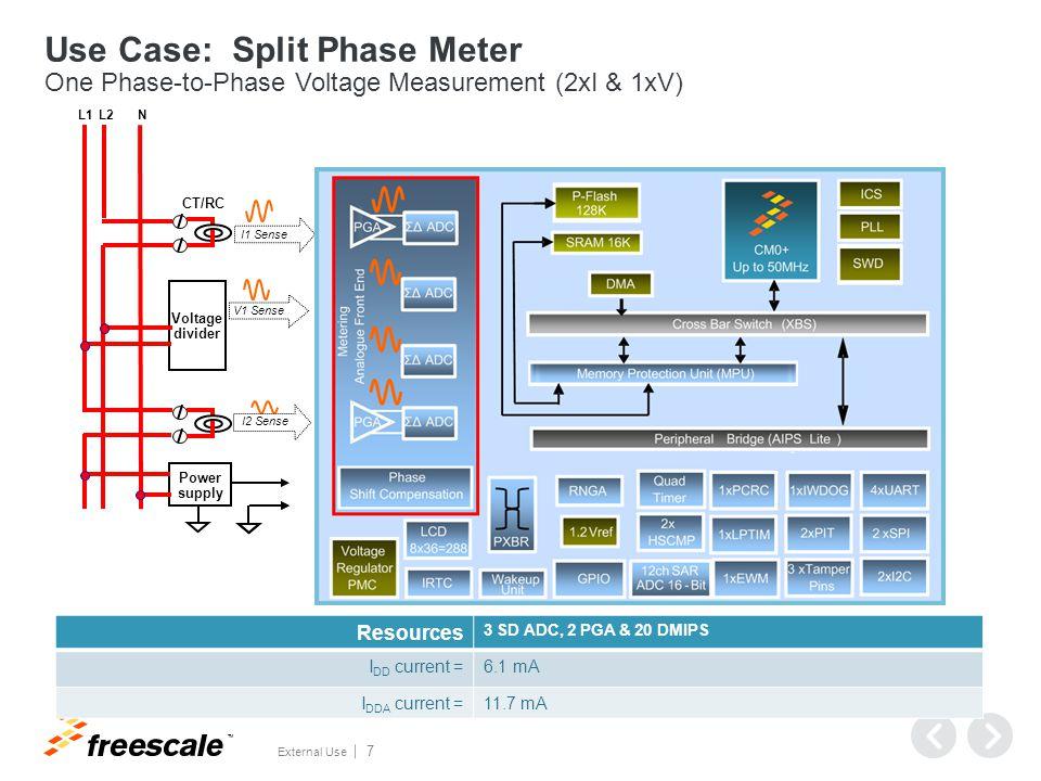 TM © 2014 Freescale Semiconductor, Inc.   External Use www.Freescale.com