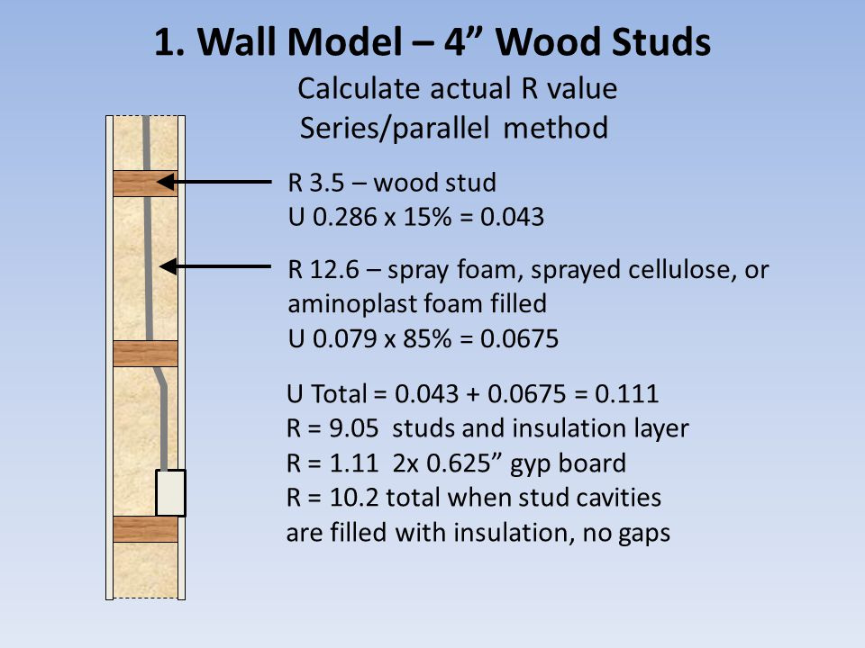 "1. Wall Model – 4"" Wood Studs Calculate actual R value Series/parallel method R 3.5 – wood stud U 0.286 x 15% = 0.043 R 12.6 – spray foam, sprayed cel"