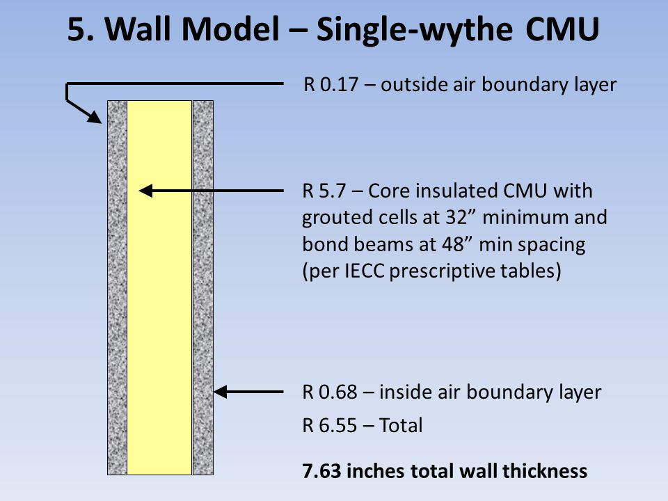 "5. Wall Model – Single-wythe CMU R 5.7 – Core insulated CMU with grouted cells at 32"" minimum and bond beams at 48"" min spacing (per IECC prescriptive"