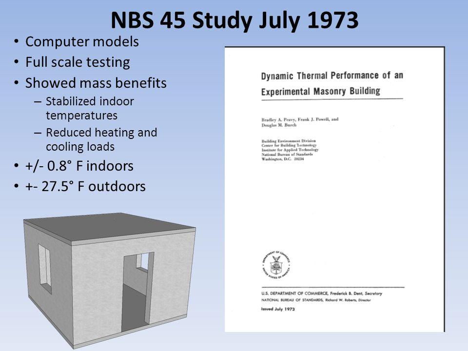 NBS 45 Study July 1973 Computer models Full scale testing Showed mass benefits – Stabilized indoor temperatures – Reduced heating and cooling loads +/