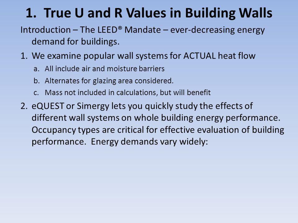eQUEST & Simergy Energy Modeling Demonstrates compliance with IECC where prescriptive methods fail.