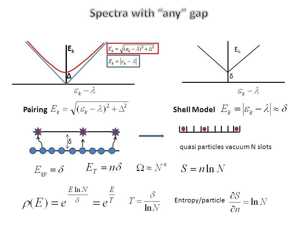 EkEk ∆ δ EkEk Pairing Shell Model δ quasi particles vacuum N slots Entropy/particle