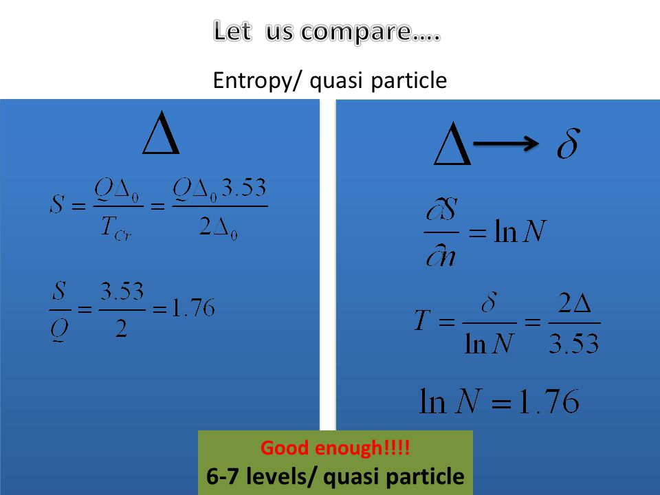 Entropy/ quasi particle Good enough!!!! 6-7 levels/ quasi particle