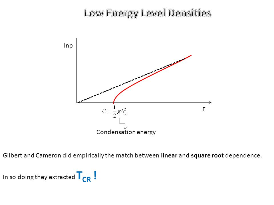 E lnρ Condensation energy Gilbert and Cameron did empirically the match between linear and square root dependence.