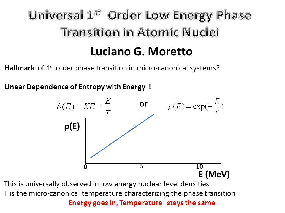 1)Get T Cr from Δ=12/A 1/2 1)Write lnρ(E)=S(E)=E/T 2)Shift horizontally by Δ or 2Δ for odd or odd-odd nuclei