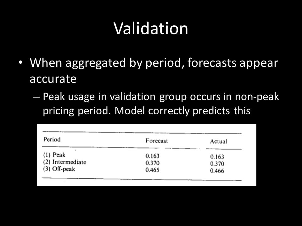 Validation When aggregated by period, forecasts appear accurate – Peak usage in validation group occurs in non-peak pricing period.