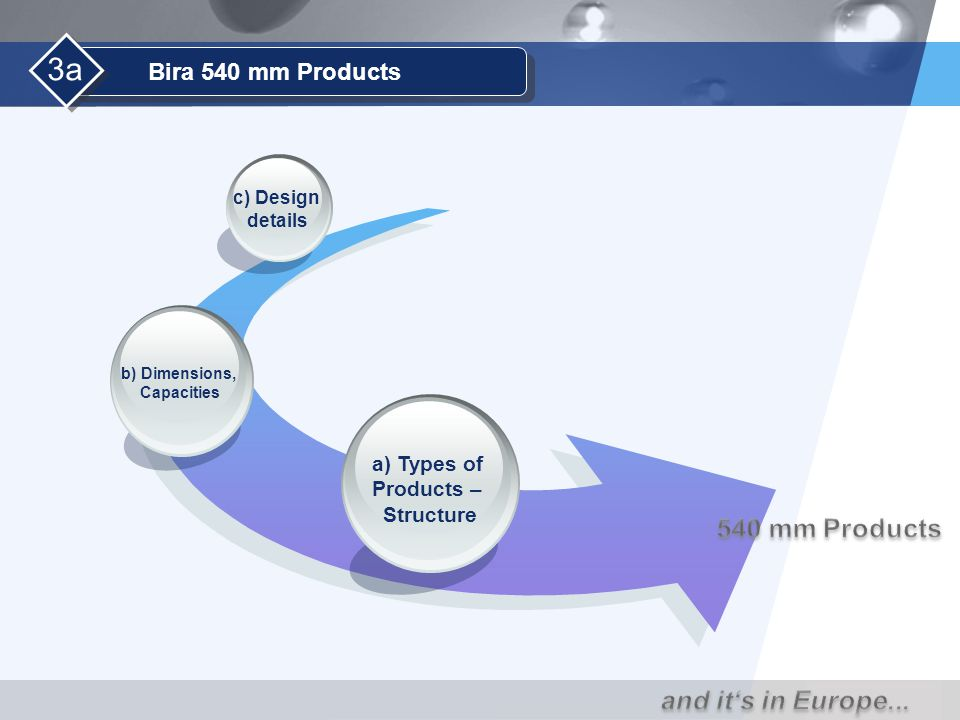 a) Types of Products – Structure b) Dimensions, Capacities c) Design details Bira 540 mm Products 3a