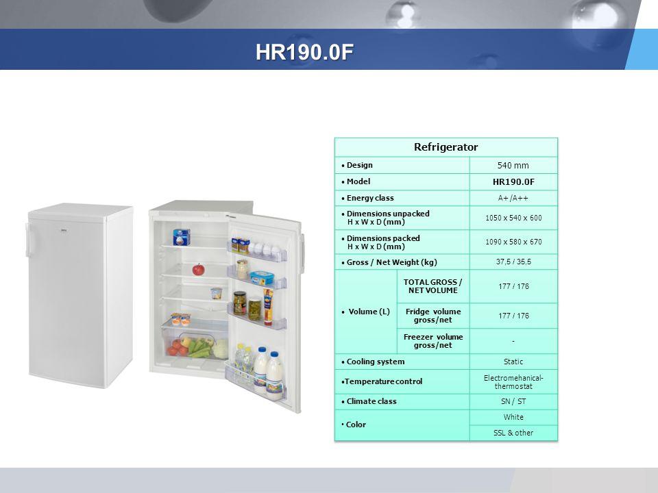 HR190.0F