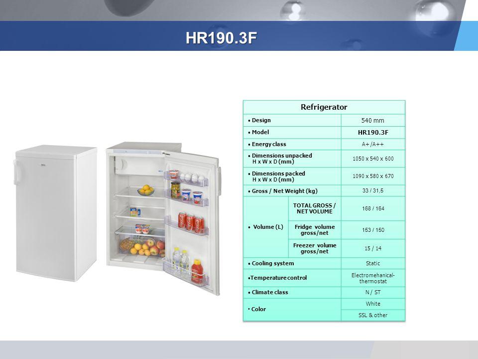 HR190.3F