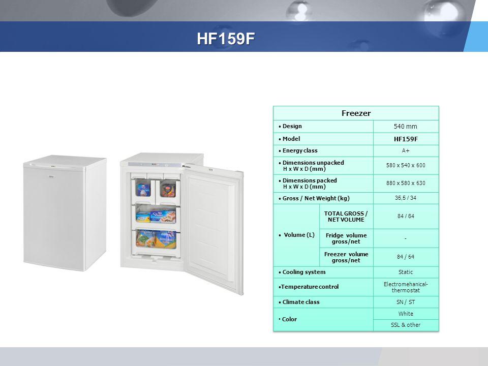 HF159F