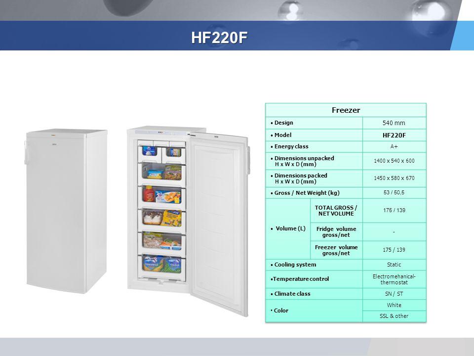 HF220F