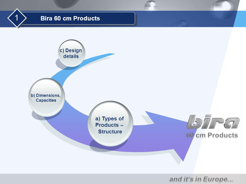 LOGO a) Types of Products – Structure b) Dimensions, Capacities c) Design details Bira 60 cm Products 1