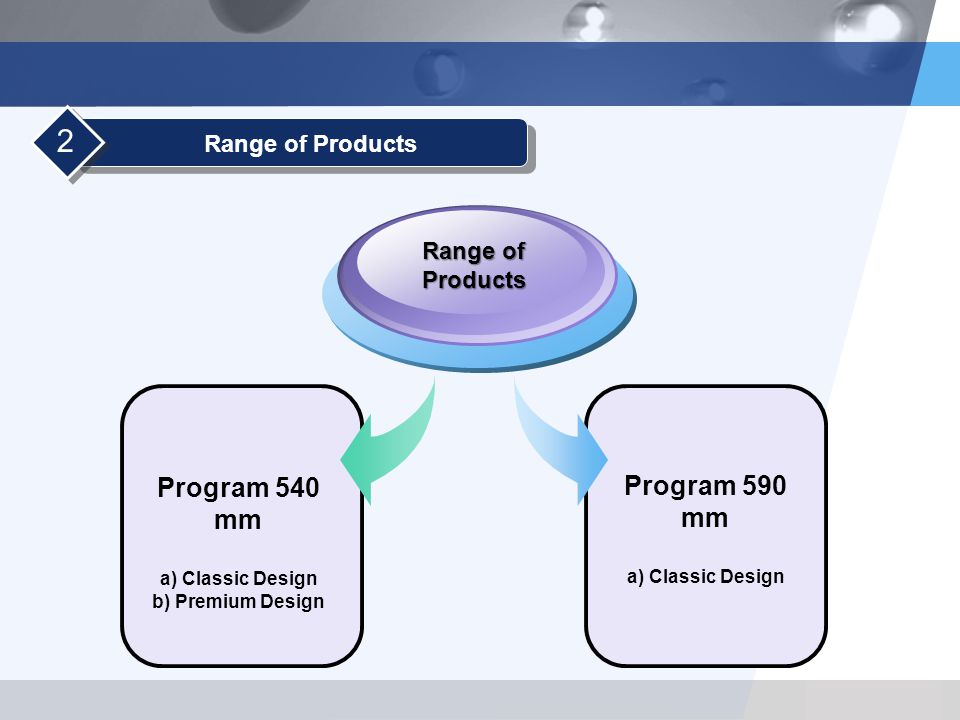 Range of Products 2 Program 540 mm a) Classic Design b) Premium Design Range of Products Program 590 mm a) Classic Design