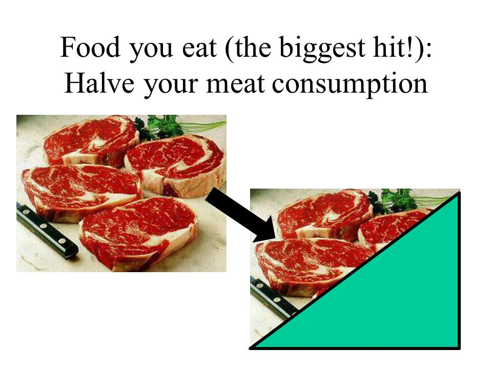 Food you eat (the biggest hit!): Halve your meat consumption 24