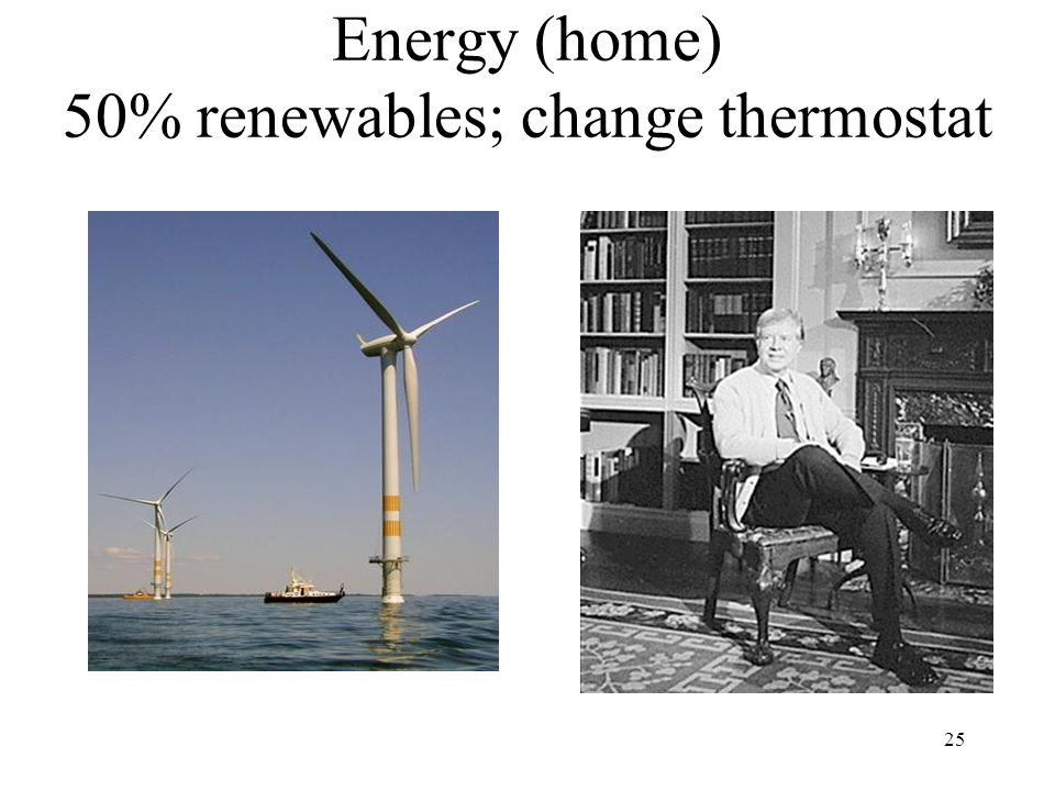 Energy (home) 50% renewables; change thermostat 25