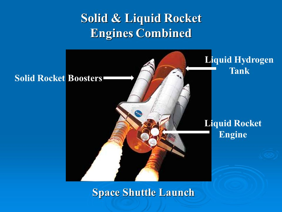 Solid & Liquid Rocket Engines Combined Space Shuttle Launch Solid Rocket Boosters Liquid Rocket Engine Liquid Hydrogen Tank