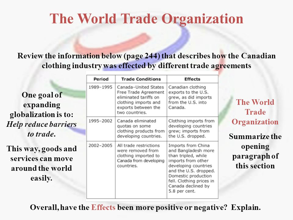 write an essay on world trade organisation