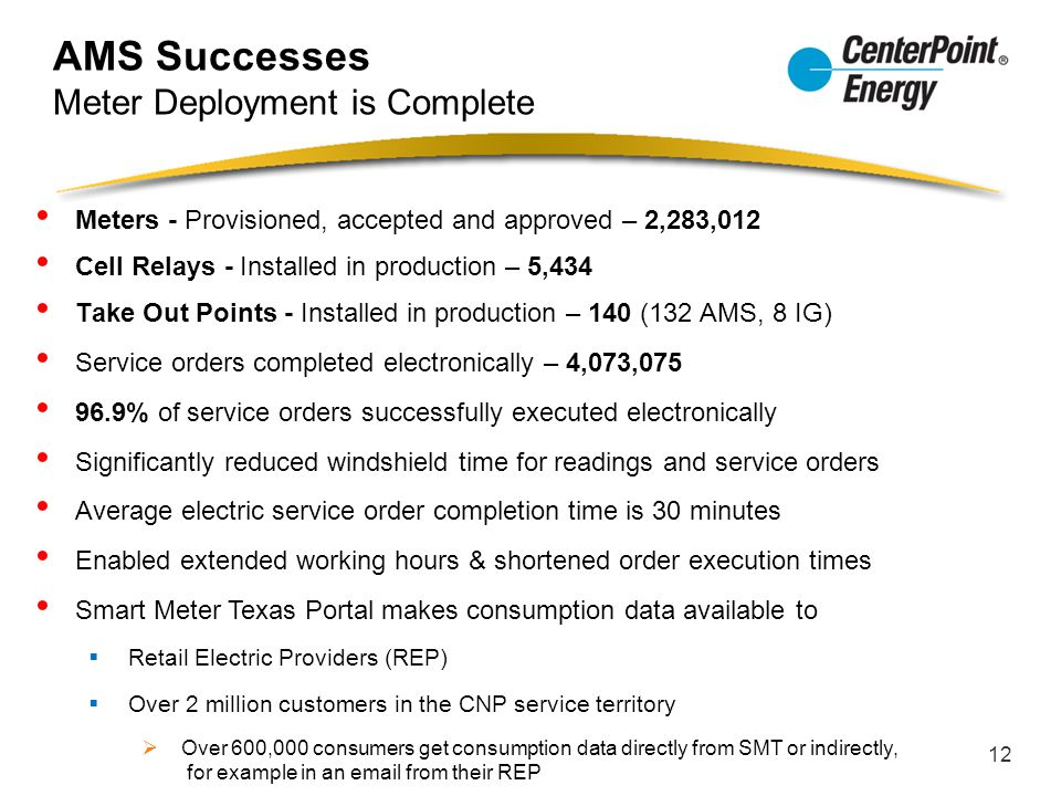 Meters - Provisioned, accepted and approved – 2,283,012 Cell Relays - Installed in production – 5,434 Take Out Points - Installed in production – 140