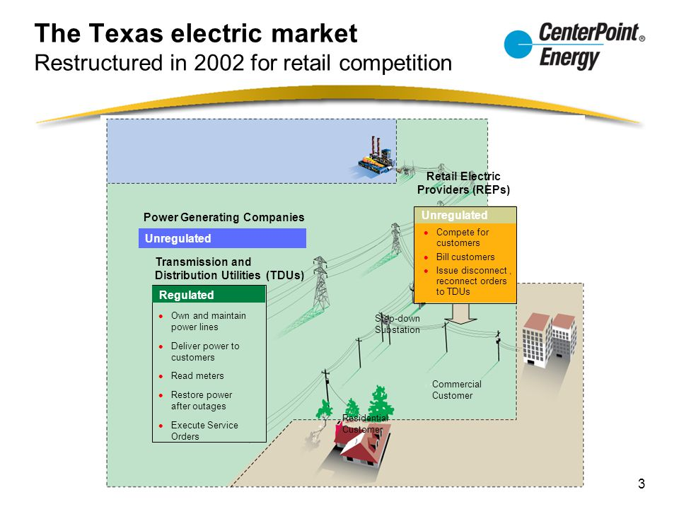 Some Components of our Intelligent Grid (IG) Combined with back office computer systems, our IG technology, when fully deployed, will automatically identify the location of power outages, isolate faulted sections of the main feeder portion of the network and re-route power from other sources, essentially automatically restoring as much of the system as possible.