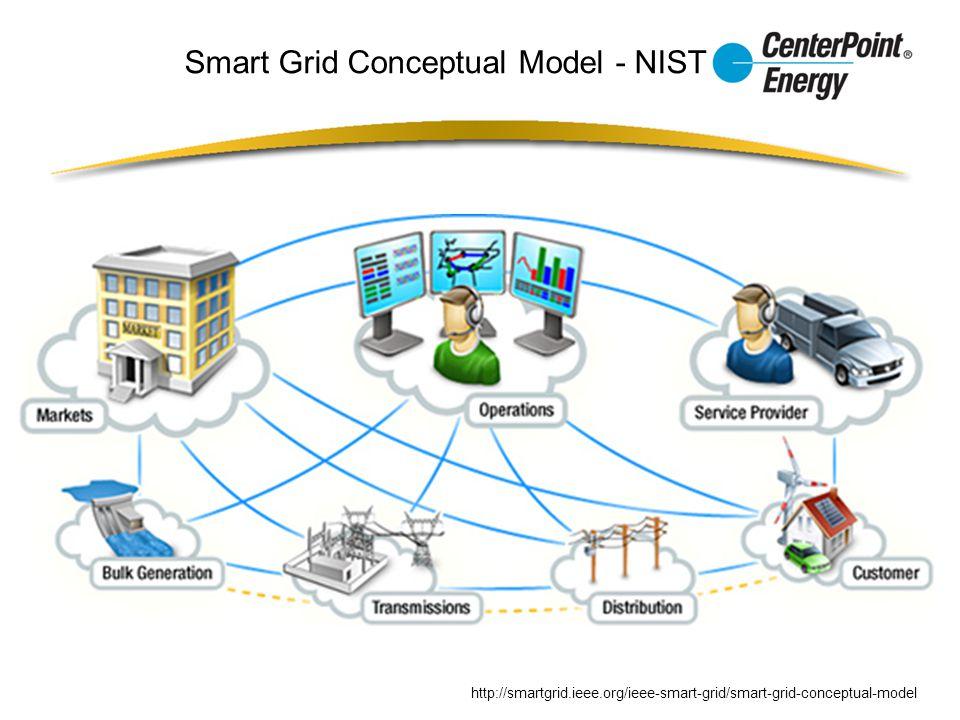 http://smartgrid.ieee.org/ieee-smart-grid/smart-grid-conceptual-model Smart Grid Conceptual Model - NIST