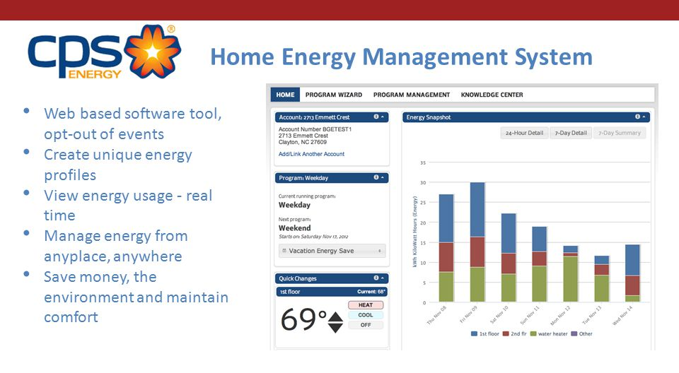 Web based software tool, opt-out of events Create unique energy profiles View energy usage - real time Manage energy from anyplace, anywhere Save money, the environment and maintain comfort Home Energy Management System
