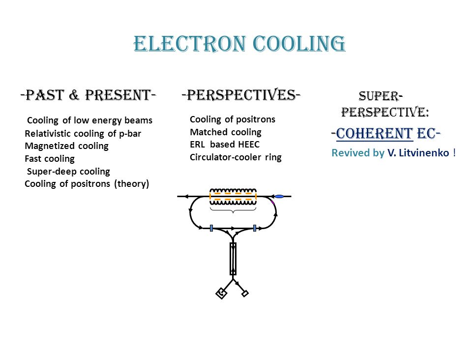Electron cooling -Past & Present- -perspectives- Cooling of low energy beams Relativistic cooling of p-bar Magnetized cooling Fast cooling Super-deep