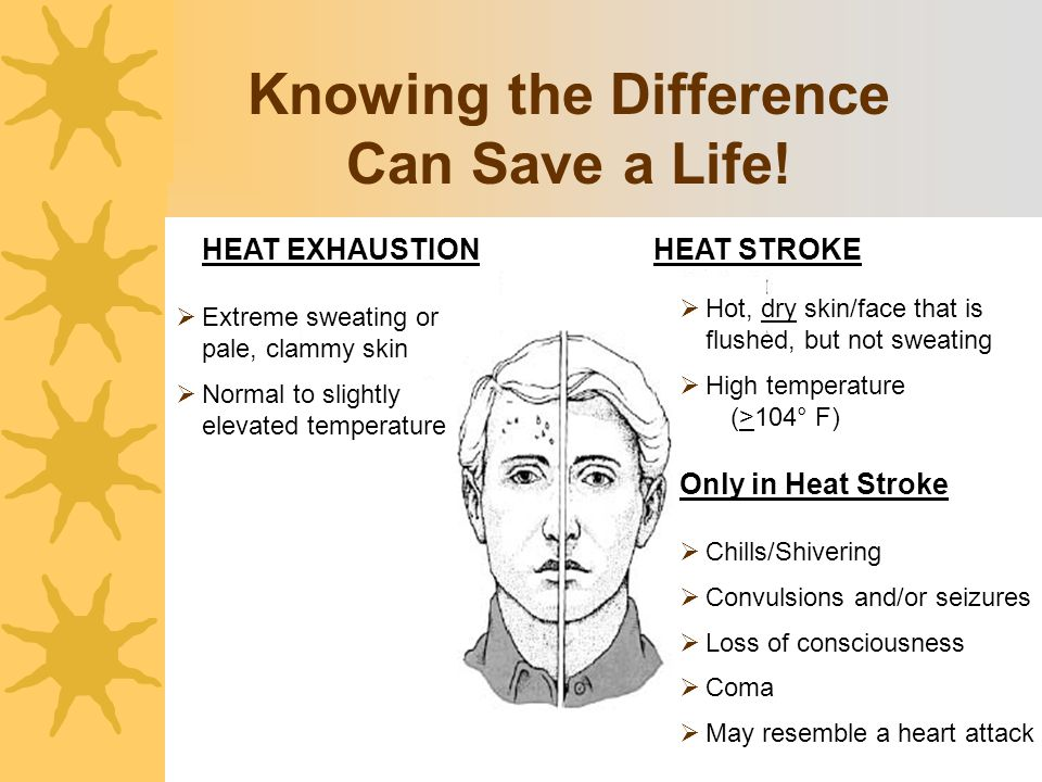 Knowing the Difference Can Save a Life! HEAT EXHAUSTIONHEAT STROKE  Extreme sweating or pale, clammy skin  Normal to slightly elevated temperature 