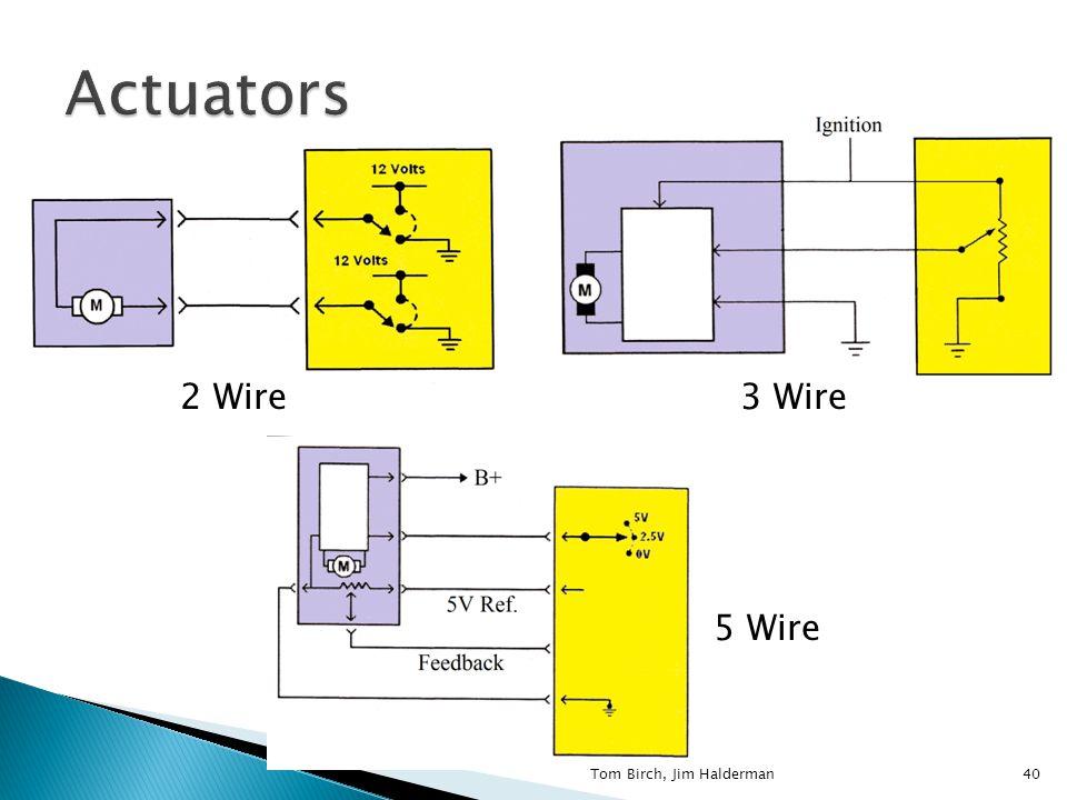 2 Wire3 Wire 5 Wire 40Tom Birch, Jim Halderman