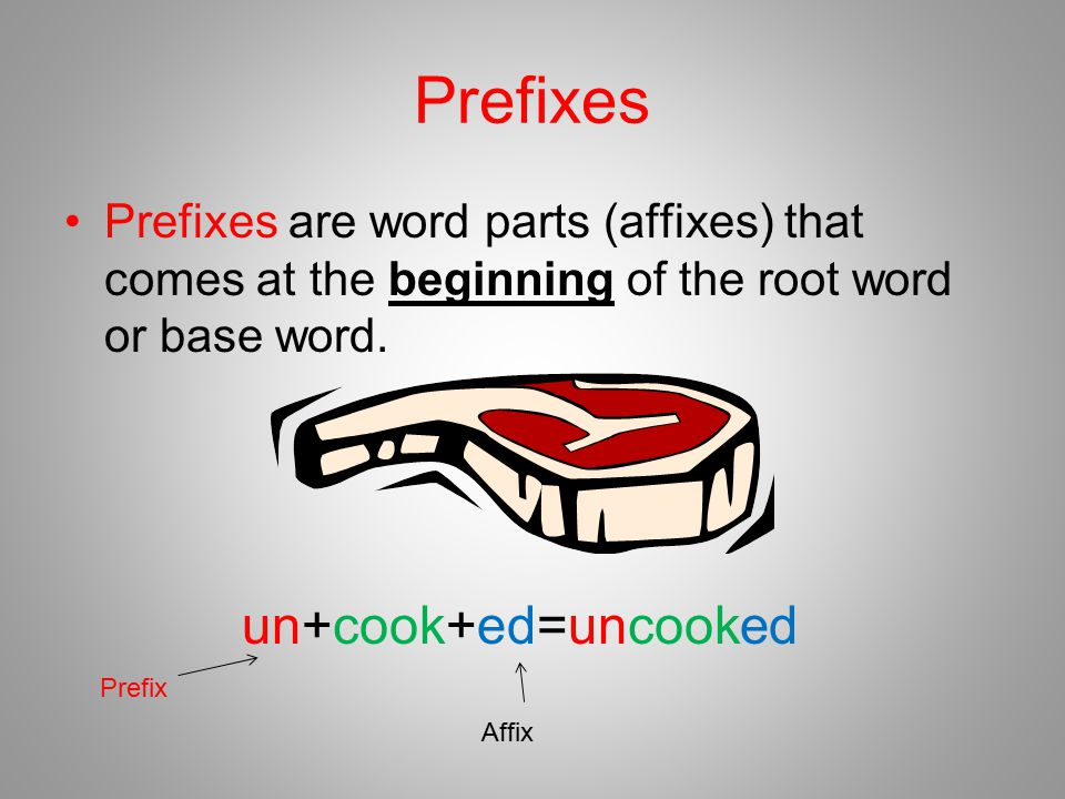 Prefixes Prefixes are word parts (affixes) that comes at the beginning of the root word or base word. un+cook+ed=uncooked Prefix Affix
