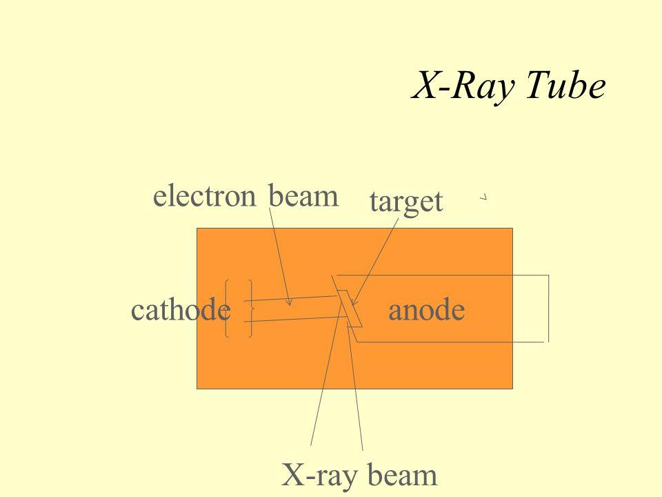 X-Ray Tube anodecathode target X-ray beam electron beam
