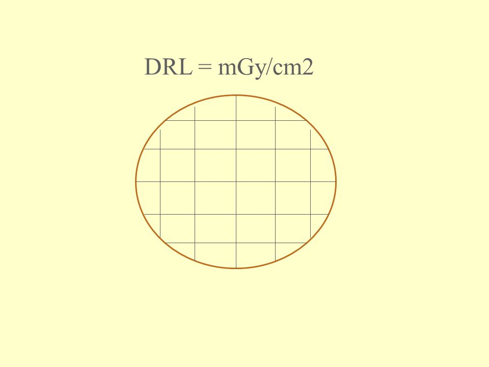 DRL = mGy/cm2