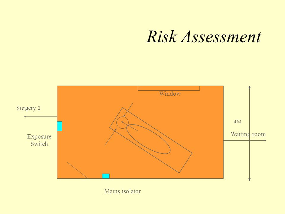 Risk Assessment Window Exposure Switch Mains isolator 4M Surgery 2 Waiting room