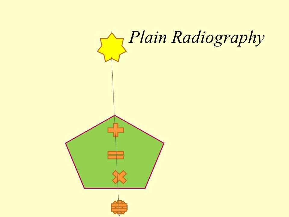 Plain Radiography